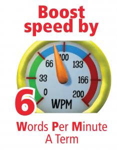Typing Tournament 6 WPM Speed Boost