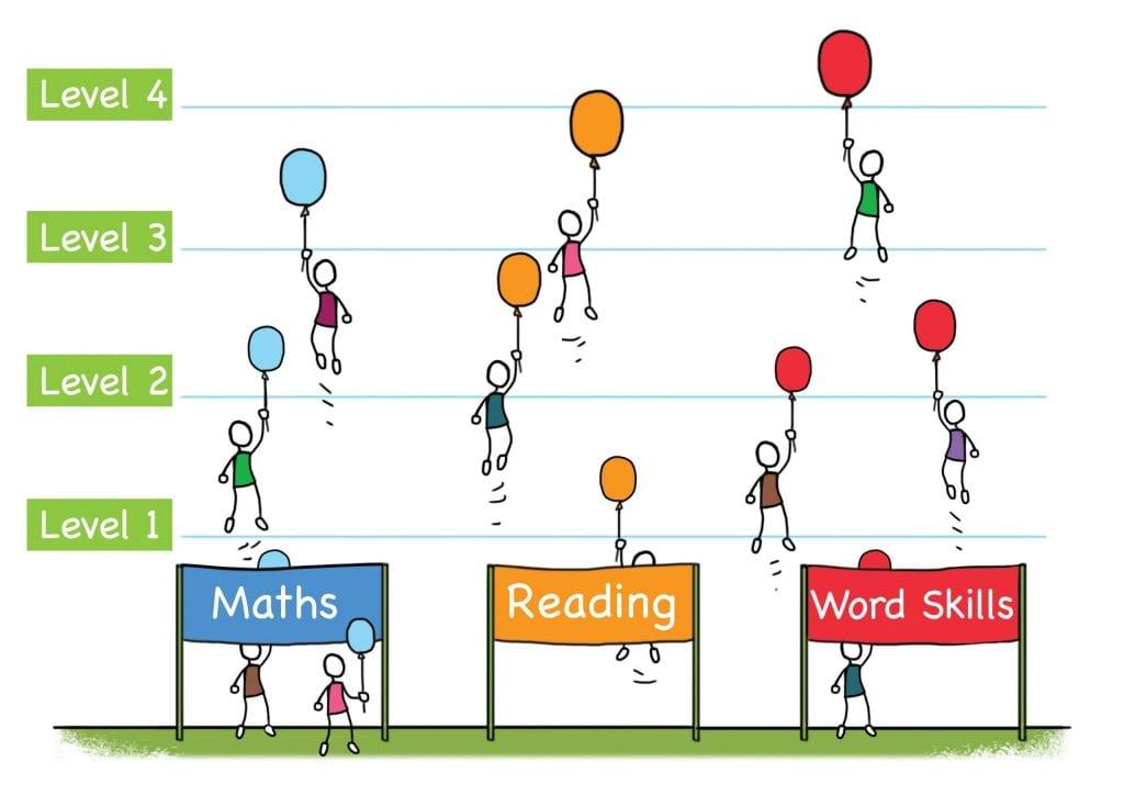 Learning Pathways Balloons