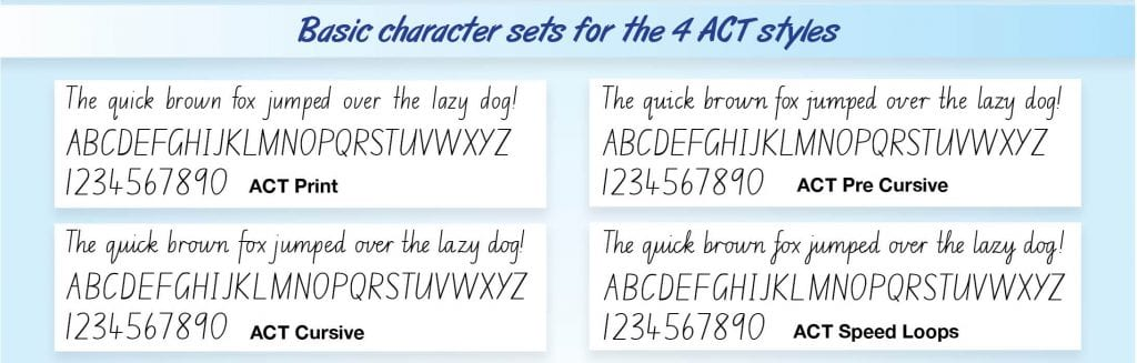 act basic fonts examples.1